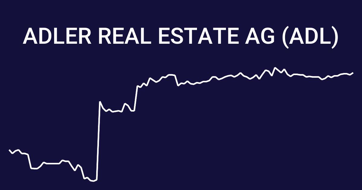 Adler Real Estate Ag